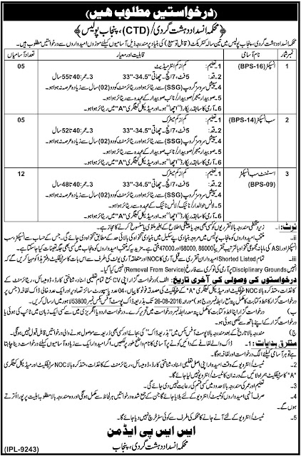 Inspectors, Sub Inspectors & ASI Jobs in Punjab Police Counter Terrorism Department CTD Jobs