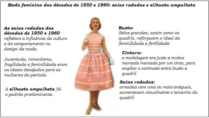 infográfico de moda