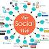 Daftar Social Bookmark Dofollow Indonesia dan Mancanegara Terbaru
