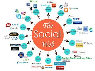 Daftar Social Bookmarking Dofollow Terbaru 2016