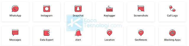 """Spyzie adalah salah satu pembuat aplikasi yang memiliki motto utama yaitu """"Track Everything You Want To Know"""" yang artinya """"Lacak Semua yang Ingin Anda Ketahui"""" dan hal ini sangat tepat bagi Anda yang ingin sadap WhatsApp istri, suami, pacar atau orang terdekat Anda."""