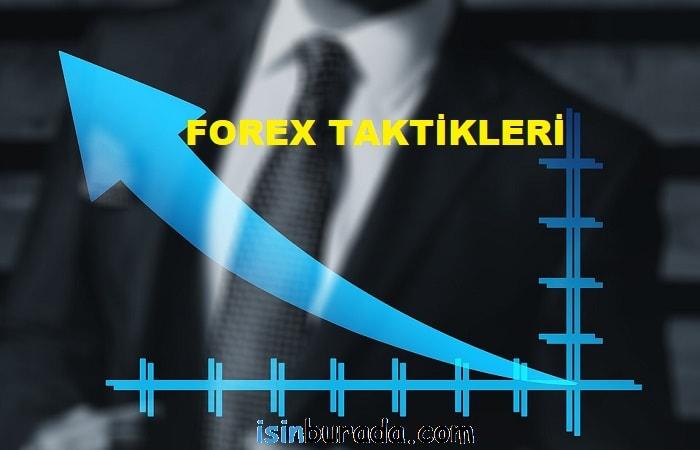 Forex Taktikleri
