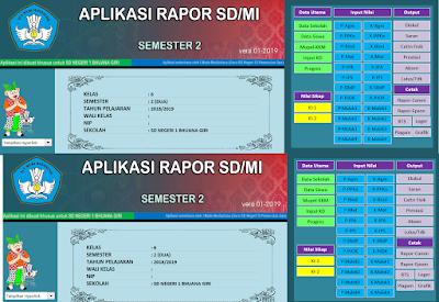 Aplikasi Raport SD Semester 2