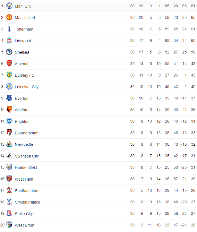 Newcastle United mungkin dapat durian runtuh £20m?