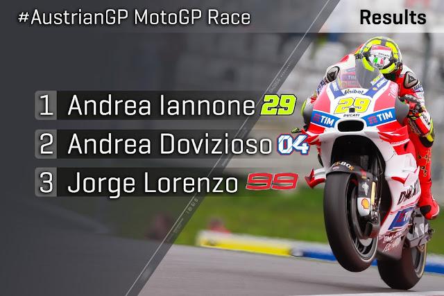 Iannone ducati redbull ring austria motogp berita motogp