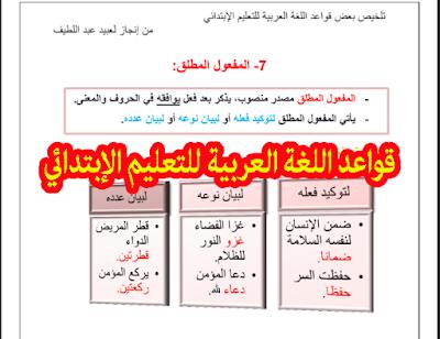 شرح أزيد من 33 درس في اللغة العربية