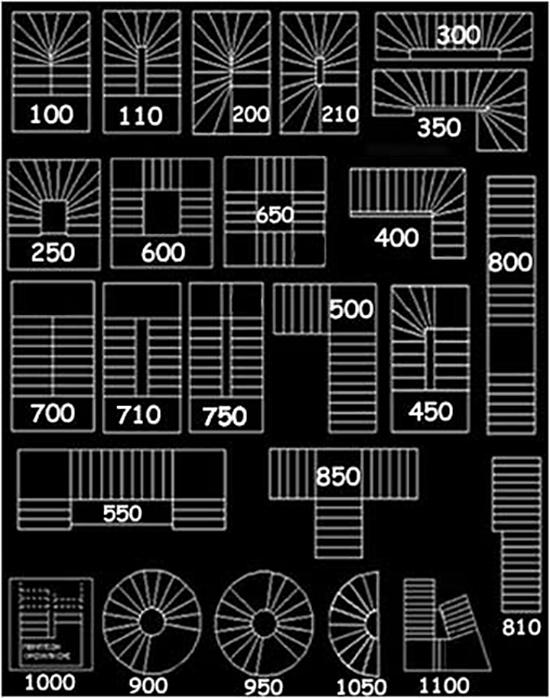 berbagai model skema tangga rumah minimalis