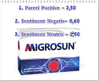 pareri forum migrosun capsule naturale dureri de cap eficiente