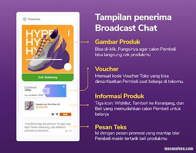 Broadcast-Chat-di-Tokopedia
