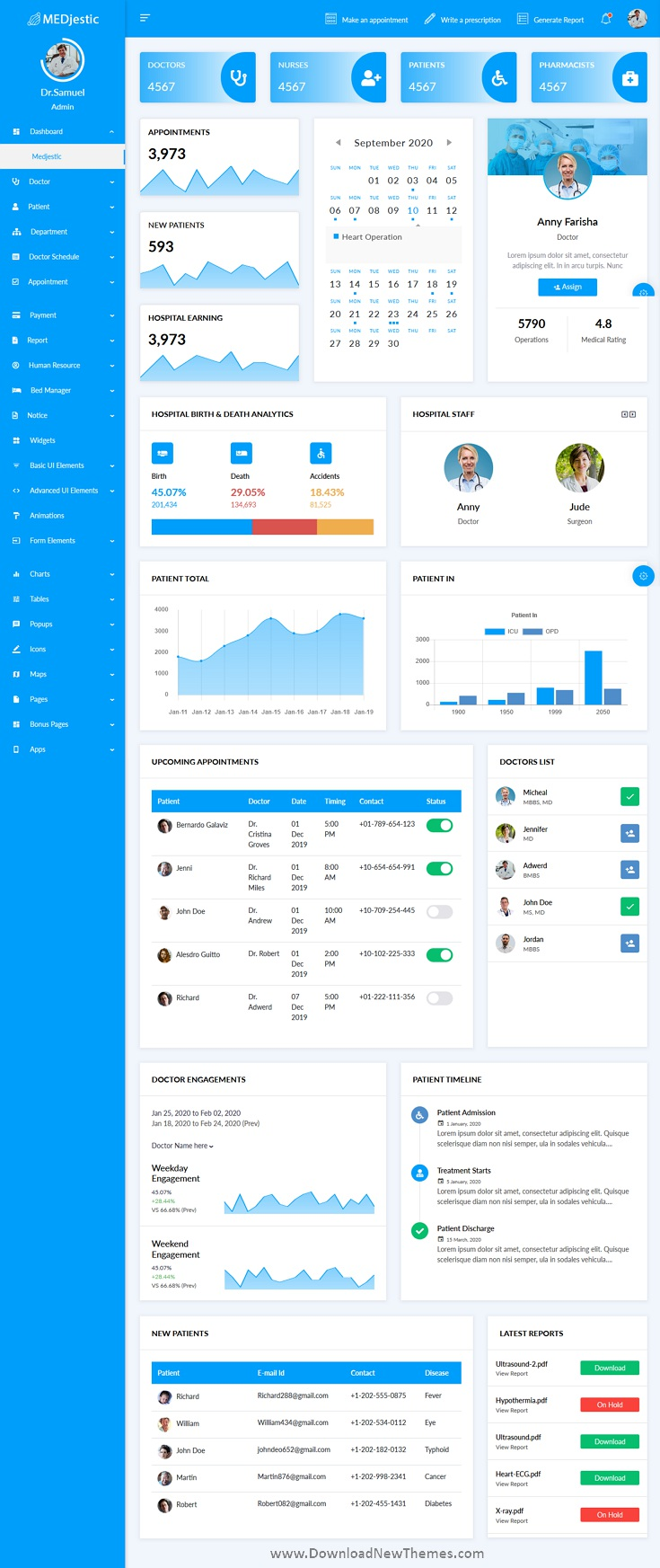 Medical Dashboard Admin Template