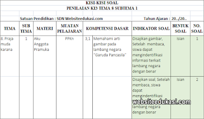 Kisi-kisi PH Kelas 3 Tema 8 Kurikulum 2013 Tahun 2019/2020