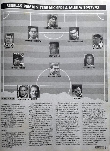 SEBELAS PEMAIN TERBAIK SERI A MUSIM 1997/98
