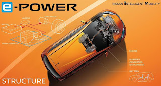 Nissan Note e-Power (2017) Top 1