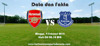 Data dan Fakta Fantasy Premier League GW 26 Arsenal vs Everton Fantasy Premier League