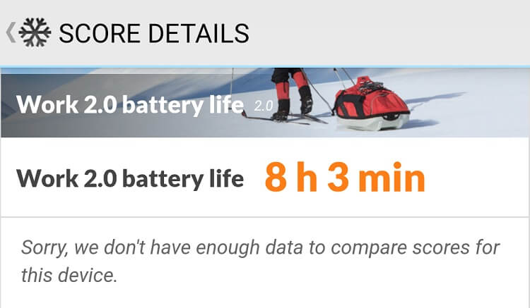 PCMark Battery Life Score