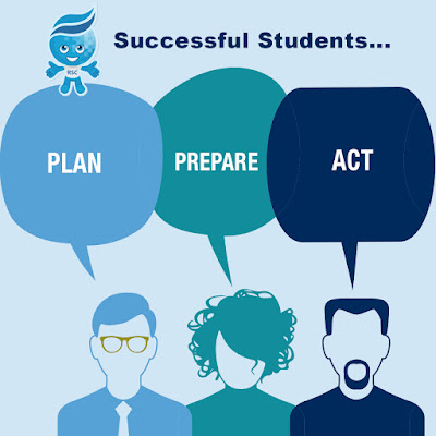 Poster with splash and illustrations of three students.  Text: What do successful Rio Waves do? They plan, prepare and act!  ‪