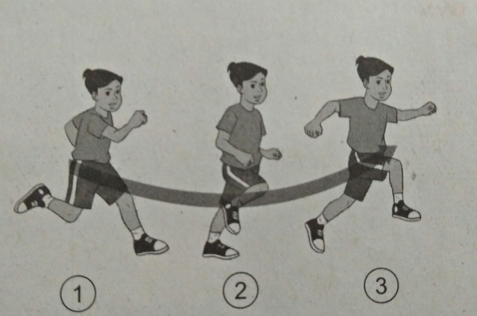 Kombinasi Gerak Dasar Jalan Lari Lompat Dan Lempar Penjaskes