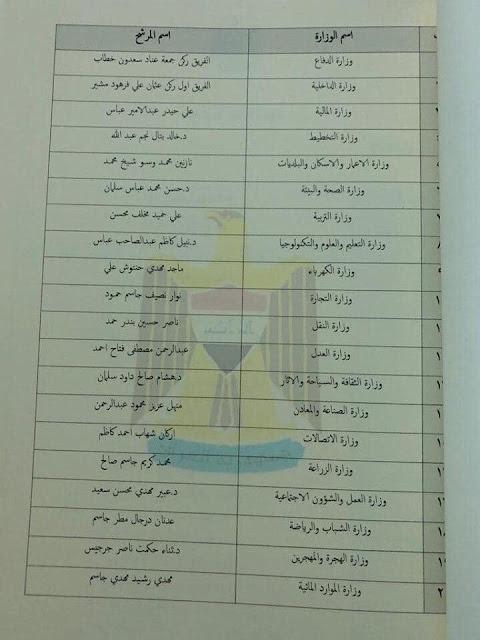 بالوثيقة.. المرشحون في الكابينة الوزارية الجديدة في حكومة الكاظمي؟