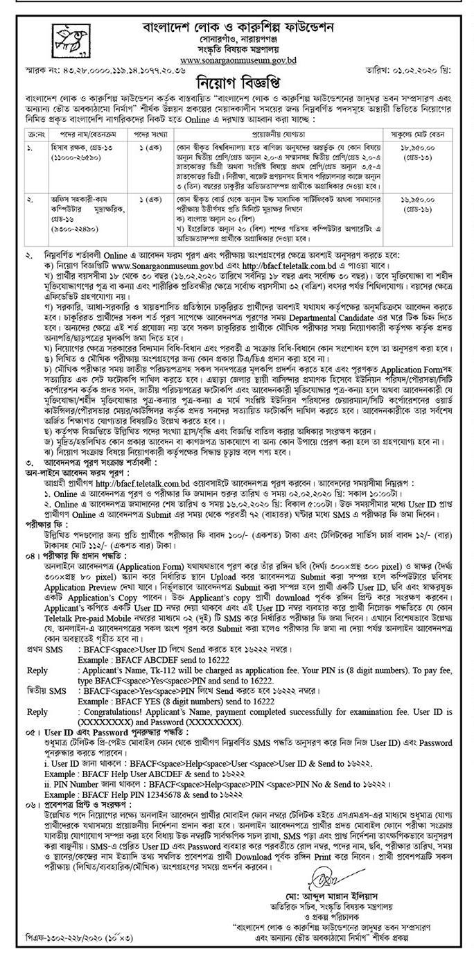 Sonargaon Museum Job Circular 2020