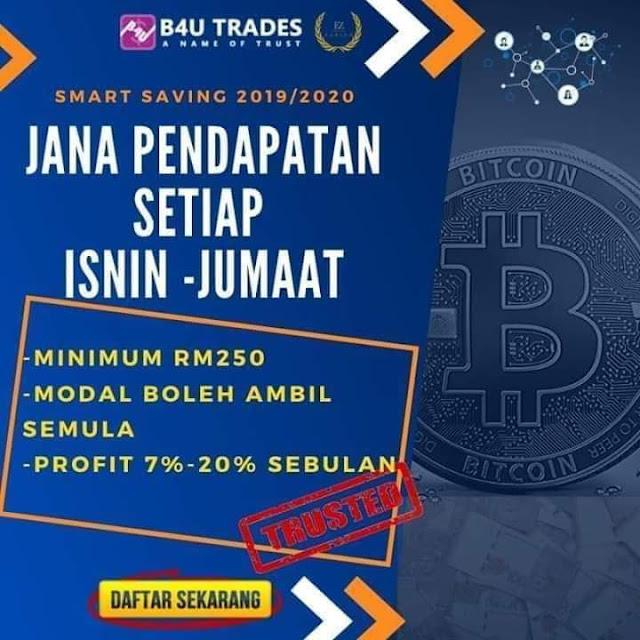 Jana Pendapatan Dengan B4U Trades