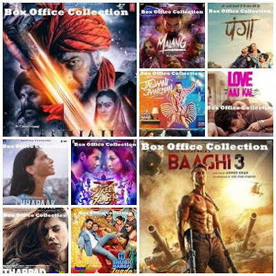 Box Office Collection of all Bollywood Movies 2020