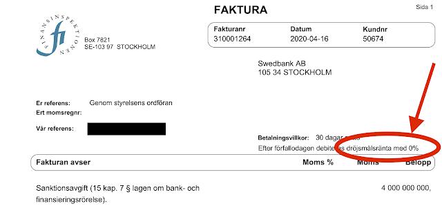 Ingen dröjsmålsränta på Swedbanks penningtvättböter från Finansinspektionen