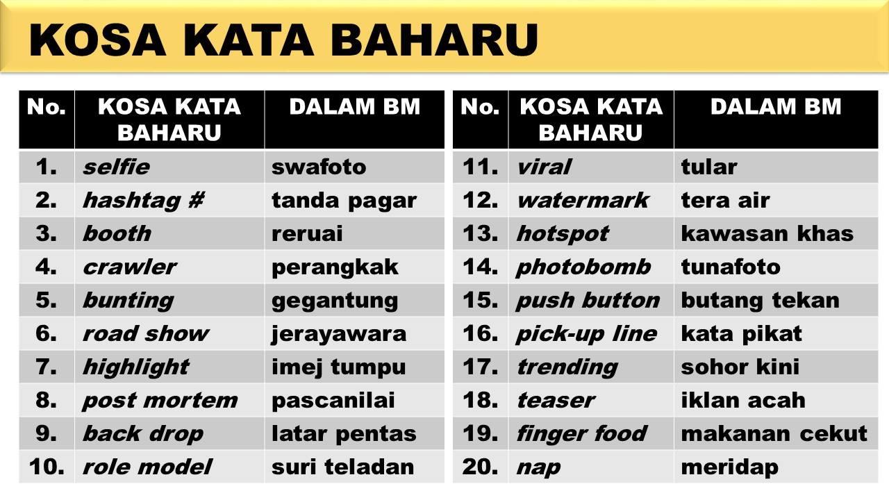 Kosa Kata Bahasa Baharu VS Kosa Kata Bahasa Melayu