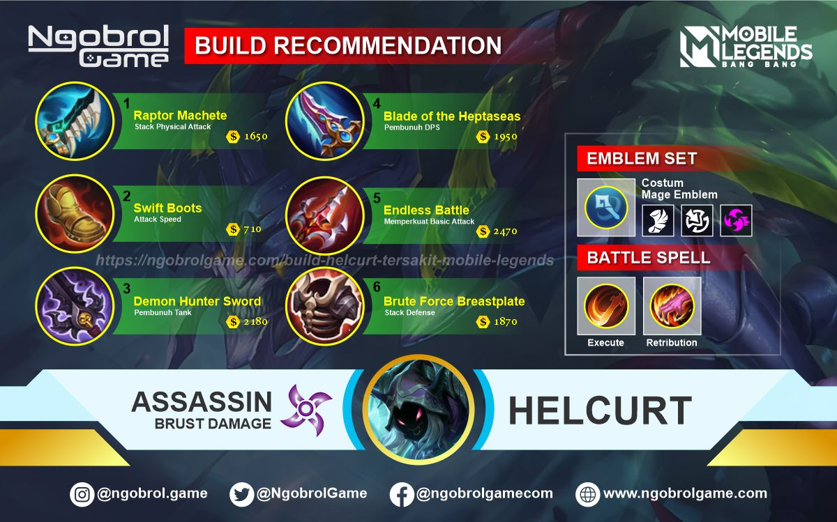 Build Helcurt Savage Mobile Legends