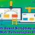 Unit II: Web Based Scripting using PHP - Web Technologies II