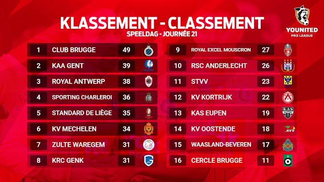 Prediksi Royal Antwerp vs RSC Anderlecht — 28 Desember 2019