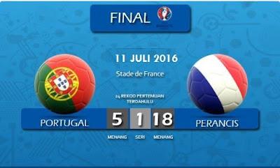 prediksi hasil skor prancis Vs Portugal