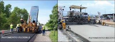 Colocación de Pavimento Rígido y Pavimento Flexible