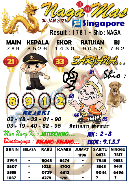 Syair Naga Mas SGP Sabtu, 30 Januari 2021