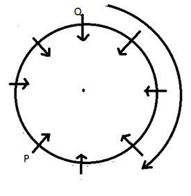 Circular Seating Arrangement 4