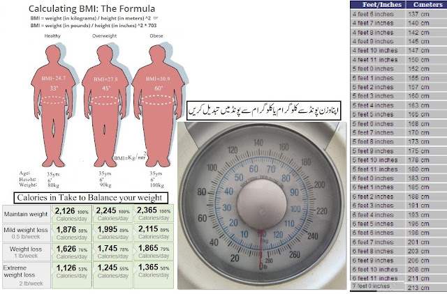 https://www.medicalnewstoday.com/articles/323622#bmi-adults