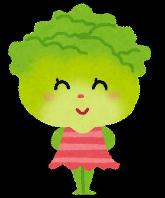 レタスのキャラクター