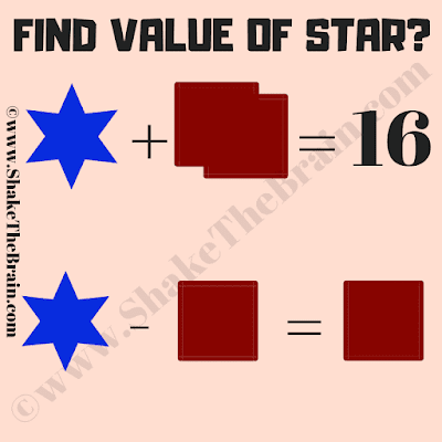 It is Simple Math Equation Picture Brain Teaser in which your challenge is to find the values of the given shapes