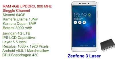 ASUS Zenfone 3 Laser ZC551KL