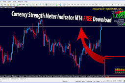 Forex - Meta Trader 4 Currency Strength Meter Indicator FREE Download