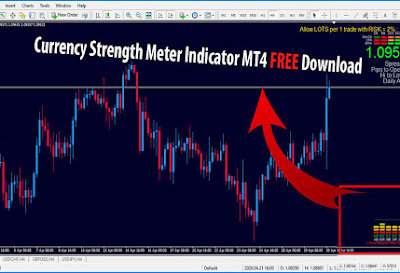 Forex - Meta Trader 4 Currency Strength Meter Indicator FREE Download