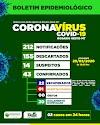Rosário Oeste tem 43 casos confirmados e 22 recuperados do Covid-19