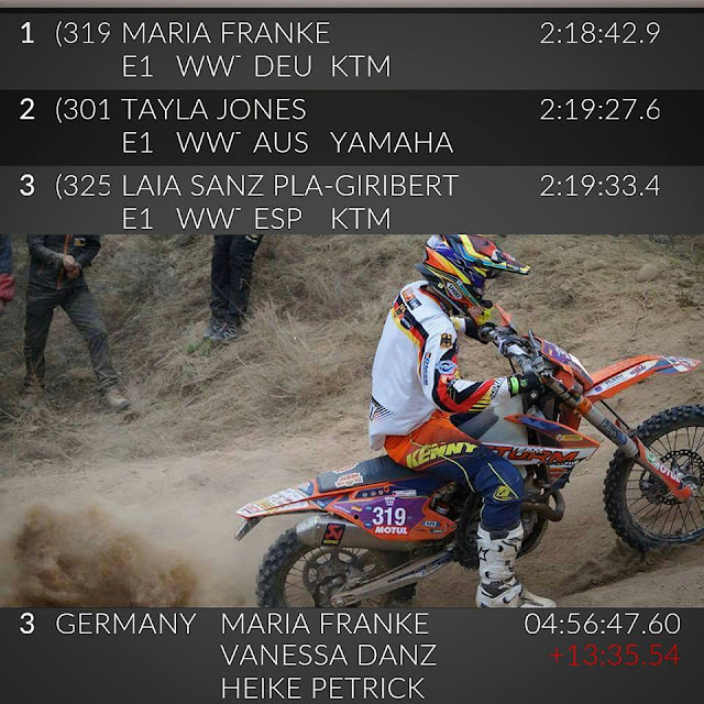 ISDE 2016. Navarra. Spain. Day Three. On Fire.