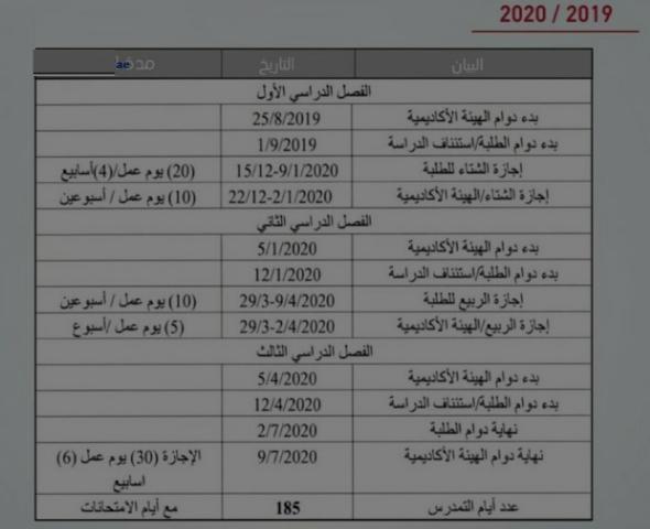 جدول التقويم الدراسي عام 2019 الامارات