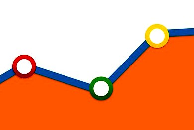 How to register with Google Analytics for blogger sites