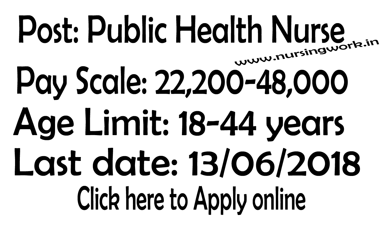NURSING JOBS: Public Health Nurse Jobs- 22,200-48,000 Salary