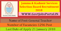 Jammu & Kashmir Services Selection Board Recruitment 2018 – 1296 General Teacher