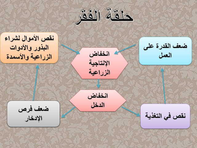 تحميل الكتب المدرسية اللبنانية pdf