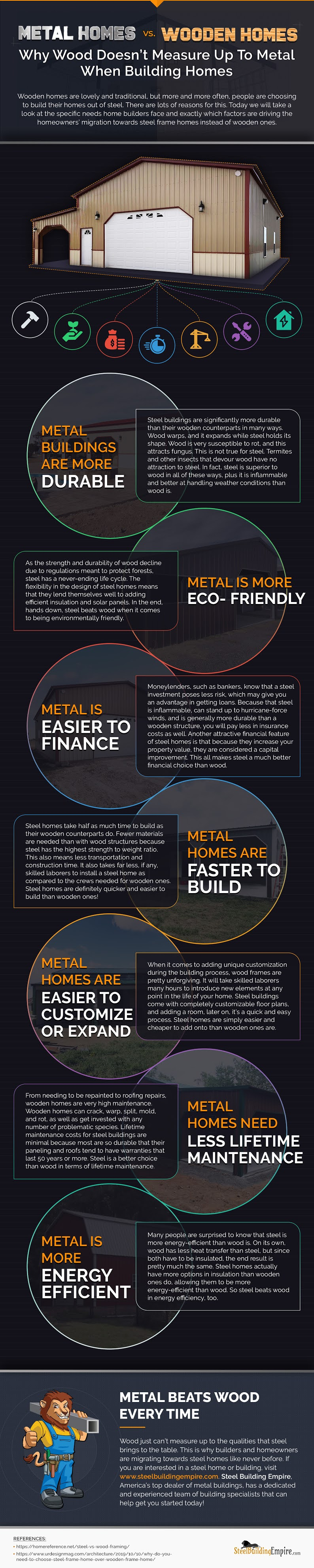 Metal Homes vs. Wooden Homes #infographic #Construction #infographics #Wooden Homes #Metal Homes