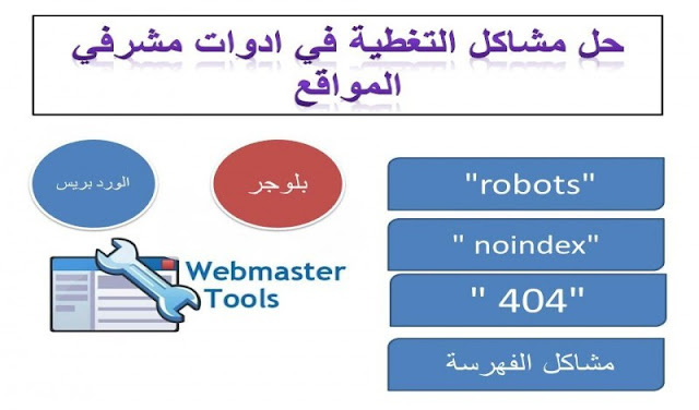 حل مشاكل الارشفة و التغطية في ادوات مشرفي المواقع