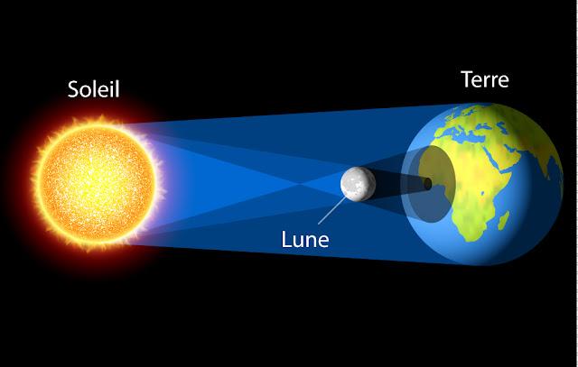 Eclipse partielle, 20 mars 2015, Belgique, Sonsverduistering, Solformørkelse, Έκλειψη Ηλίου, Eclissi solare, 日食l'hémisphère nord e, totale, Zonsverduistering, eclips, astronomie